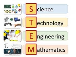 Representación visual de las áreas de conocimiento involucradas en Educación STEM. Imagen de Gabriel Ocaña