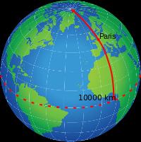 Definición antigua del metro como la diezmillonésima parte de la mitad de un meridiano terrestre.