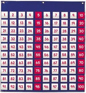 Juegos para aprender matemáticas   Panel numérico   +5 años